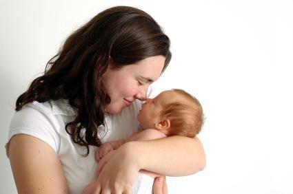 Sau khi sinh bao lâu thì tử cung co lại