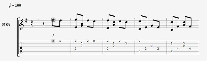 Hướng dẫn học Guitar bằng Guitar Pro cực chi tiết