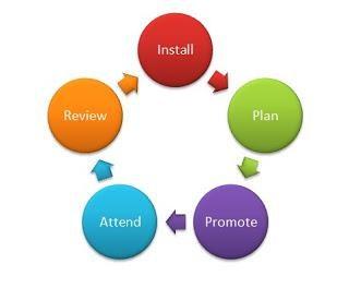 Kế hoạch tổ chức even mẫu