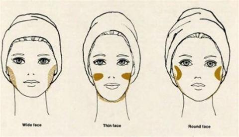 Cách trang điểm cho từng khuôn mặt xinh đẹp, quyến rũ