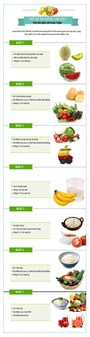 Thực đơn ăn kiêng giảm cân trong 1 tuần với General Motor Diet